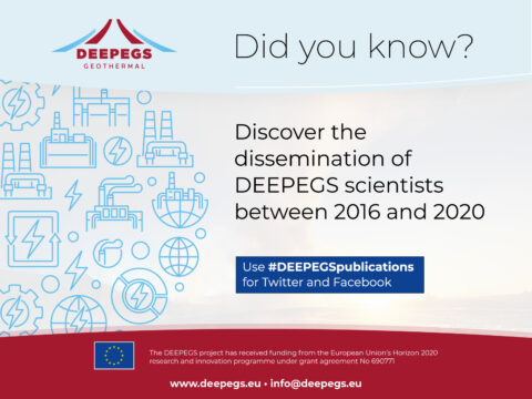 Did you know how many publications DEEPEGS issued?